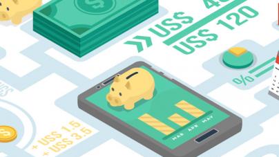 Tecnología y asesoramiento financiero: ¿qué son los Robo Advisors?