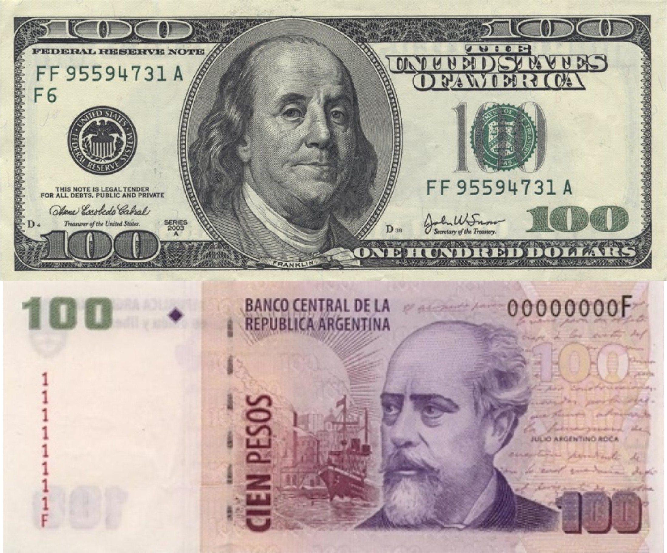 Dólar Vs Peso
